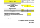 Рекомендованная программа занятий и программа экзамена